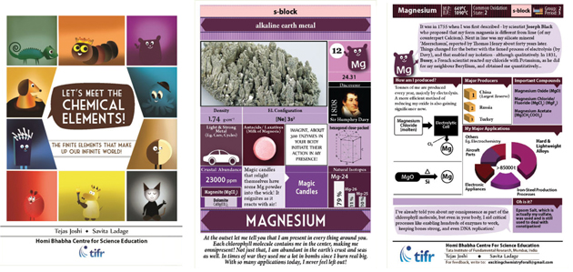 Resources from the periodic table OER project from HBCSE